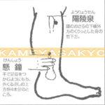 足の筋肉痛のツボ-2